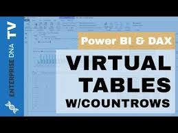 How To Use Virtual Tables With Countrows In Power Bi Dax
