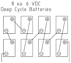 48 volt battery wiring diagram wiring diagrams best solar dc battery wiring configuration 48v design and instructions chinese electric scooter wiring diagram 48 volt battery wiring diagram