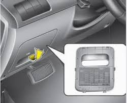 cars fuses 2013 kia sorento fuses inner fuse panel description