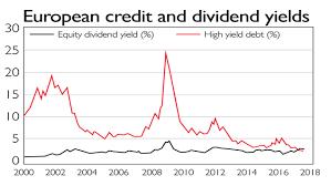 High Yield Bonds Are Heading Back To Junk Moneyweek