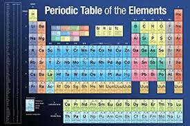 93 Cool Fm Chart Periodic Table Of Elements 2020 Edition Educational Chart Classroom Science Cool Wall Decor Art Print Poster 36x24