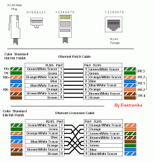t568b rj45 jack wiring diagram on t568b images free download Rj45 Jack Diagram t568b rj45 jack wiring diagram 7 rj 45 wiring rj45 connection diagram rj45 jack wiring diagram