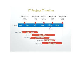 Free Project Timeline Template Free Timeline Template Project Management Powerpoint