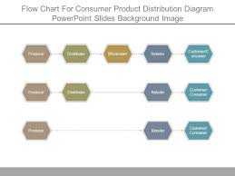 Chart For Distribution Flow Chart For Consumer Product Distribution Diagram