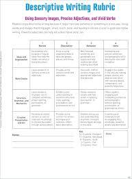 Examples Of Well Written Essays Nonlogic