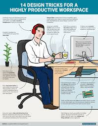 ivity tips workspace ivity motivation organization workspace setup office ideas