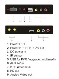 v plug wiring diagram uk v image wiring diagram 110v plug wiring diagram uk images on 110v plug wiring diagram uk