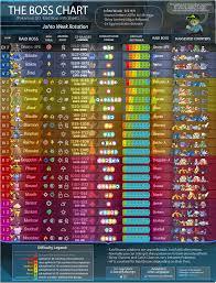Entei Cp Chart The Boss Chart