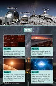 El observatorio La Silla cumple 50 años: Cómo es el complejo nortino que  busca los secretos ocultos del espacio | Emol.com