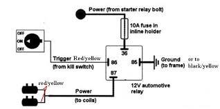 woodward fuel shut off solenoid wiring woodward woodward solenoid wiring diagram wiring diagram blog on woodward fuel shut off solenoid wiring