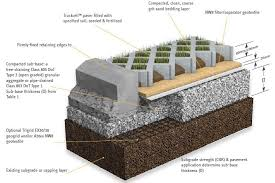 abg truckcell recycled plastic pavers for grass trafficked surfaces construction profile
