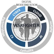 Navy Cio Org Chart Chief Information Officer U S Department Of Defense