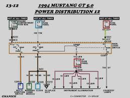 mustang gt wire diagram wiring diagram mega 1995 mustang gt wiring diagram wiring diagram 1996 mustang gt wiring diagram 1995 mustang gt