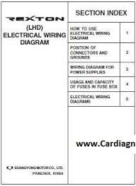 capacity wiring diagram copeland scroll wiring diagram wiring Copeland Scroll Wiring Diagram ssangyong rexton lhd electrical wiring diagrams pdf ssangyong rexton lhd electrical wiring diagrams pdfscr1 copeland scroll wiring diagram