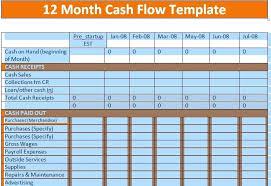 Cash Flow Statement Template Uk Cash Flow Statement Template Simple Forecast Uk Vraccelerator Co