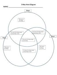Three Way Venn Diagram Printable 3 Way Venn Diagram Template With Instructions