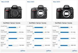 Nikon Digital Camera Comparison Chart Nikon D7200 The New Aps C Champ Dxomark