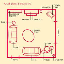 image feng shui living room paint. feng shui living room layout image paint