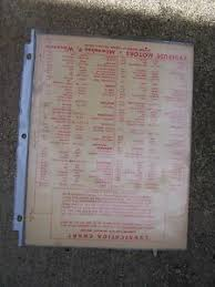 Details About 1948 Evinrude Elto Outboard Motor Spark Plug Shear Pin Lubrication Chart L