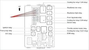 nissan xterra stereo wire diagram radio wiring diagram info 2006 nissan xterra stereo wire diagram frontier stereo wiring diagram fuse box location complete diagrams o aw nissan xterra stereo wire diagram