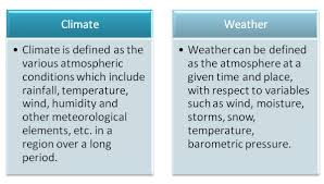 Differences Between Weather And Climate Venn Diagram Difference Between Winter And Autumn Differencebetween Com