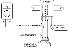 gm map sensor wiring to ford gm get images about world maps map sensor wiring ford home wiring diagrams
