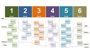 Feature Story Template Powerpoint User Story Mapping Template