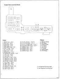 Fuse Box Diagram 1998 Toyota Avalon Xl Wiper Motor Replacement