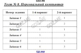 ГДЗ по информатике класс Масленикова контрольные работы решебник Всемирная паутина Тест 4 Представление информации Тест 5 Двоичное кодирование Тест 6 Измерение информации Итоговая контрольная работа за 7 класс Тест 7