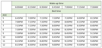 How Much Sleep Does My Child Need Chart Kids Waking Up Too Early Try This Your Modern Family Blog