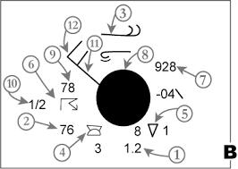 weather station model worksheet. weather station model worksheet y
