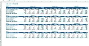 Operating Expense Template Aircraft Operating Cost Spreadsheet Inspirational Excel Expense