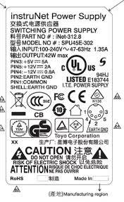 Cctv Certifications Explained Ul Csa Fcc Ip Ik Ce Etl Cb