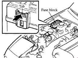 99 Miata Fuse Diagram Mazda Miata Electrical Engine Diagram