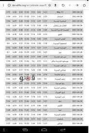 أذان المغرب اليوم الأربعاء 28-4-2021 فى مصر - بوابة فيتو