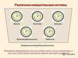 Презентация на тему Процессы СМК Основные этапы жизненного  20 19 Контрольные точки процесса