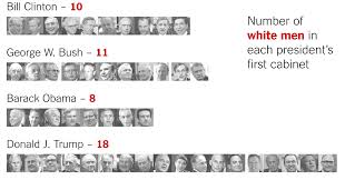 trump s cabinet so far is more white and male than any first cabinet since reagan s the new york times