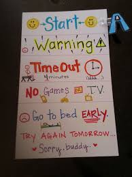 Consequence Discipline Charts Stop Yelling And Start