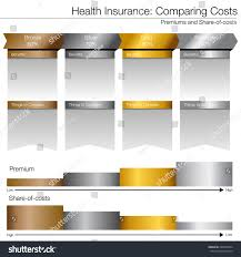 Comparative Chart Of Health Insurance Image Cost Compare Chart Healthcare Insurance Stock Vector