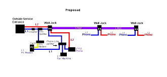 dsl splitter wiring diagram dsl image wiring diagram dsl splitter wiring diagram dsl auto wiring diagram schematic on dsl splitter wiring diagram