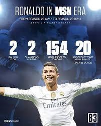 Wenn euch das video gefallen hat, lasst uns doch gern ein daumen nach oben da und abonniert unseren kanal: Cr7 Msn Cristiano Ronaldo The King Facebook