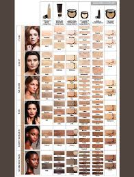 Bare Minerals Foundation Shades Chart Becca Foundation Finder Chart Younique Younique