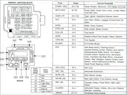 2012 mazda 3 fuse box diagram wiring diagram data mazda 3 fuse box diagram 2004 2012 mazda 3 fuse box diagram data wiring diagram mazda 3 2005 fuse diagram 2007 mazda