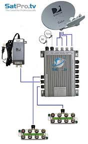 electrical wiring largev1 diagrams8161056 directv hdtv wiring diagram 98 simil directv hdtv wiring diagram 98 similar diagrams