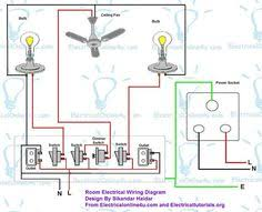a complete guide about how to wire a room or room wiring diagram how to wire a room room wiring diagram
