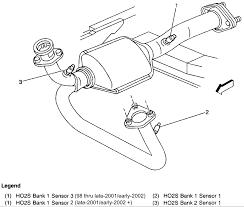 o2 sensor wiring diagram chevy o2 image wiring diagram 94 chevy silverado o2 wiring 94 auto wiring diagram schematic on o2 sensor wiring diagram chevy