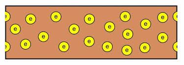 alternating current gif. alternating current gif