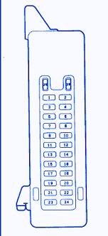 mazda minivan mpv 2001 under dash fuse box block circuit breaker 2001 Mazda Mpv Fuse Diagram mazda minivan mpv 2001 under dash fuse box block circuit breaker diagram 2001 mazda mpv wiring diagram