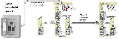 circuit diagram for house wiring circuit image basic house wiring circuit diagram images on circuit diagram for house wiring