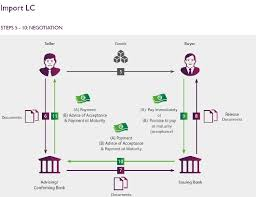 AIB Customer Treasury Infographic 2 small